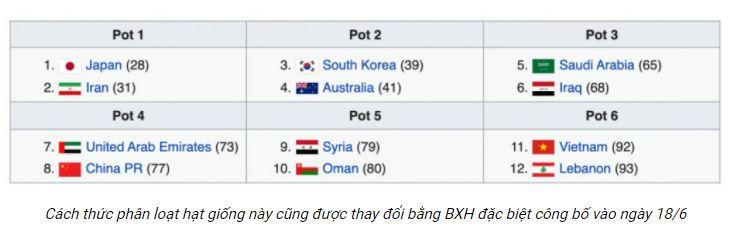thay-doi-lich-boc-tham-va-cac-hat-giong-o-vl-thu-ba-2